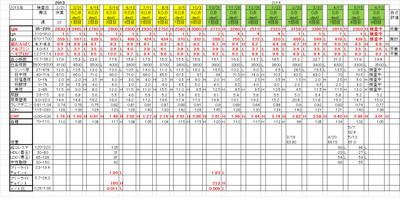 Chart20140612