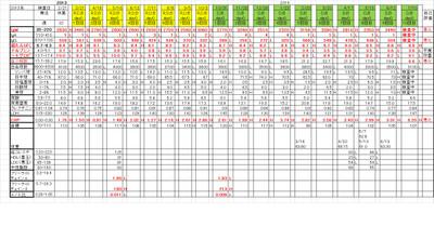 Chart20140710
