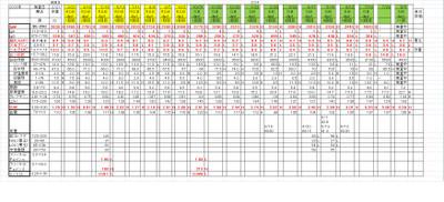 Chart20140805