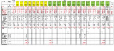 Chart20140904
