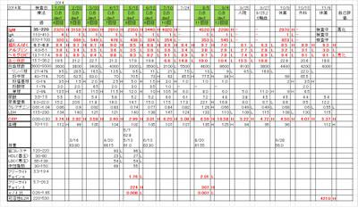 Chart20141106