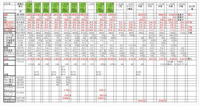 Chart20141216