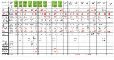 Chart20141225