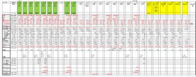Chart20150202