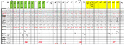 Chart20150212