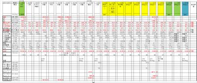 Chart20150319