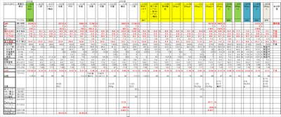 Chart20150417