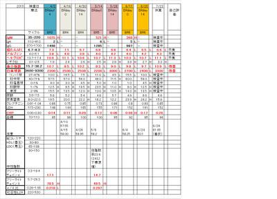 Chart20150723_2