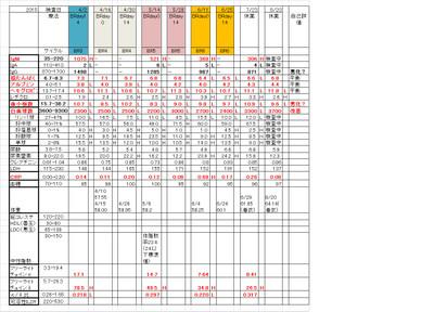 Chart20150820