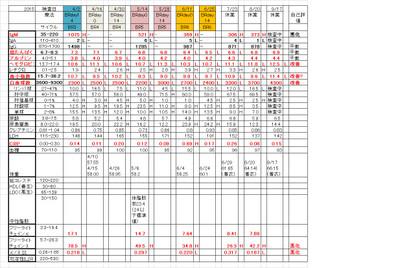 Chart20150917