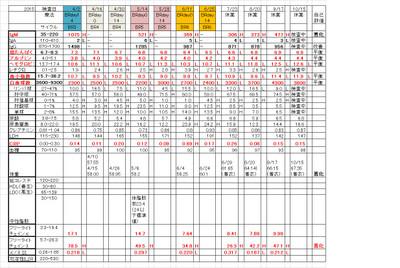 Chart20151015