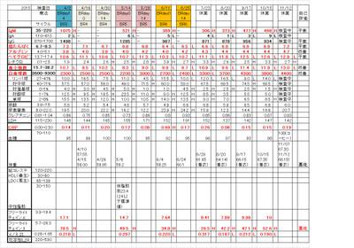 Chart20151112