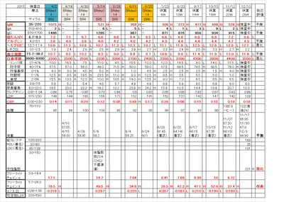 Chart20151210_2