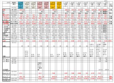 Chart20160204_2