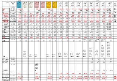 Chart20160526