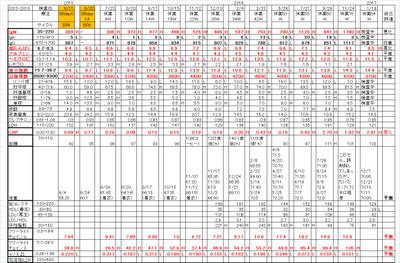 Chart20170119