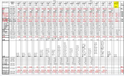 Chart20170525