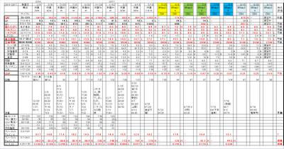 Chart20170912
