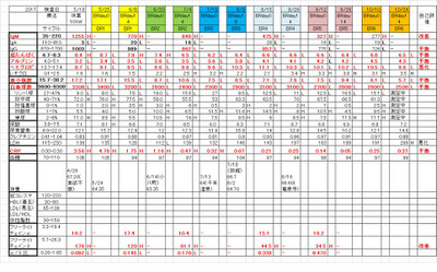 Chart20171024