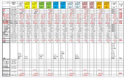 Chart20171121
