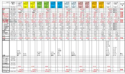 Chart20171219