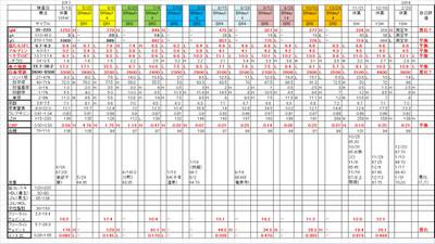 Chart20170220