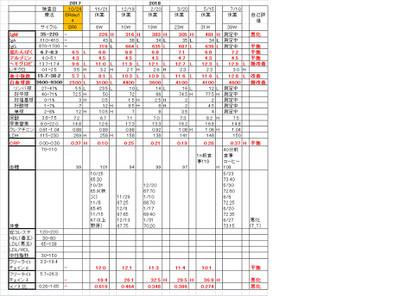Chart20180710
