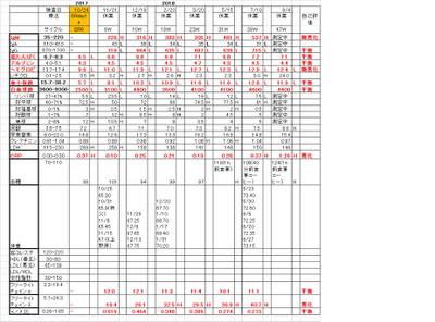 Chart20180904_2